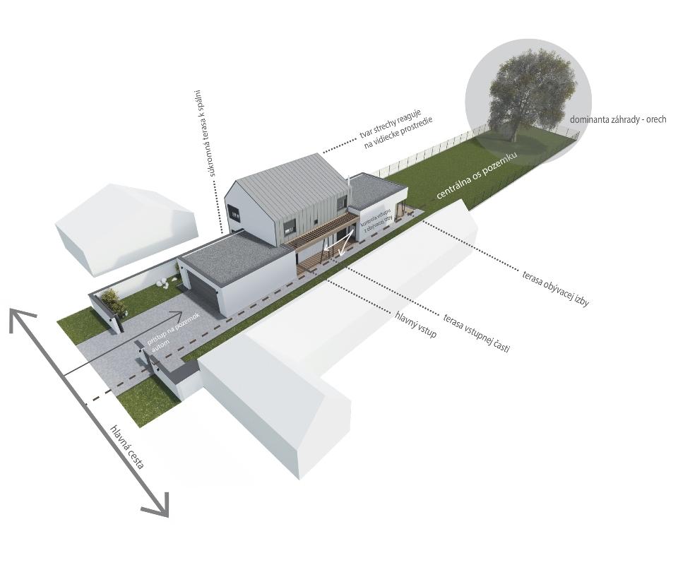 Vizualizácia domu - exteriér, úzky pozemok