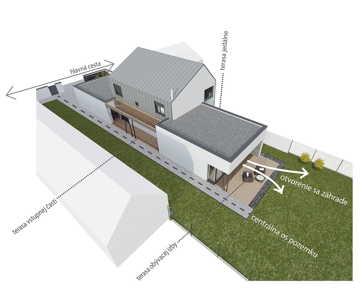 projekt poschodoveho domu - úzky pozemok